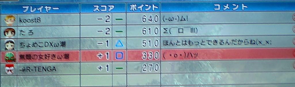 20110303_乙女部屋2