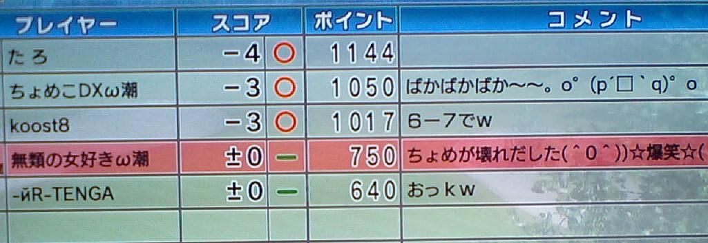 20110303_乙女部屋5