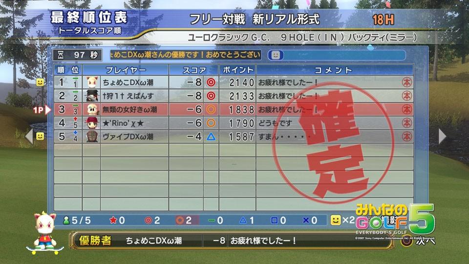 20110310_プチ交流vs狩2