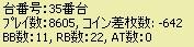 2010y06m05d_141703578.jpg