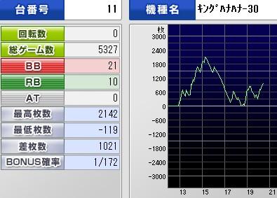 2013y02m11d_203341562.jpg