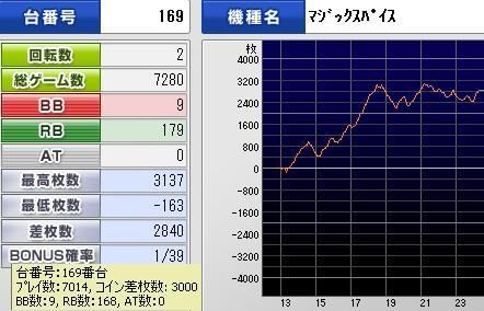 2013y02m19d_182844828.jpg