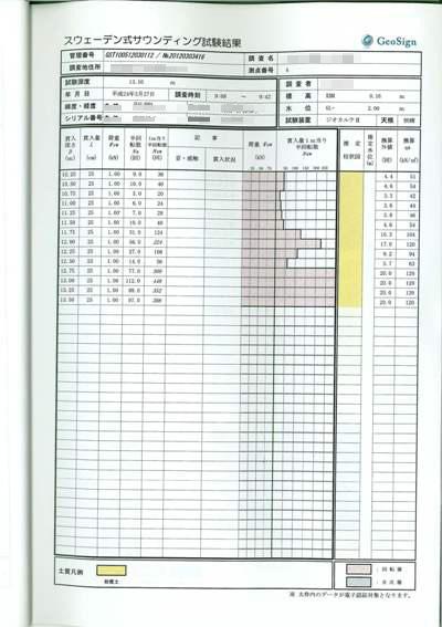 地盤調査報告書_ページ_20