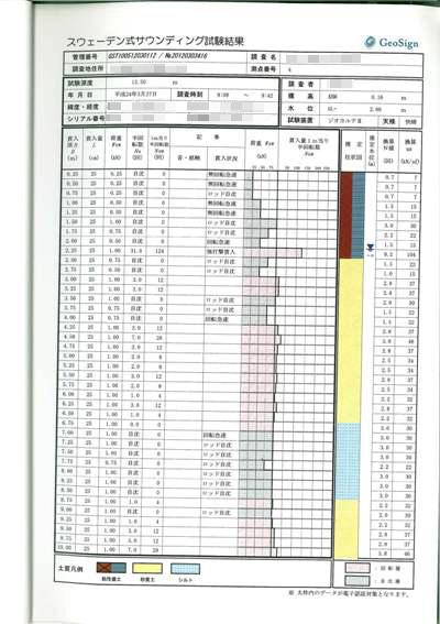 地盤調査報告書_ページ_19