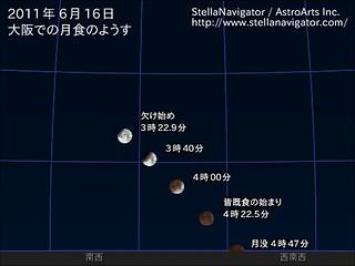 chart_hrz_osaka_s.jpg