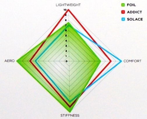 SCOTT-COMPARE.jpg