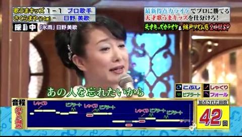 【関ジャニの仕分け∞】対決!さくらまやVS日野美歌!!流石本家、加点も42回