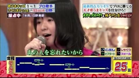 【関ジャニの仕分け∞】対決!さくらまやVS日野美歌!!さくらまや氏は音程をキープし前半25回で通過