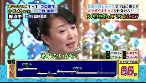【関ジャニの仕分け∞】対決!さくらまやVS日野美歌!!本家の貫禄で加点66回