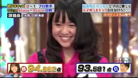 【関ジャニの仕分け∞】対決!さくらまやVS日野美歌!!この勝負さくらまや氏の勝ち