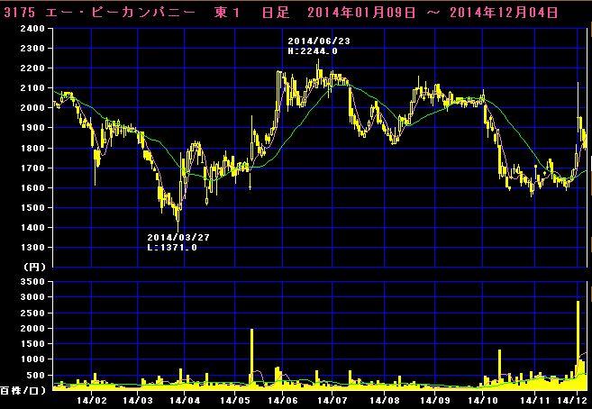 2014-12-04_エー・ピーカンパニー