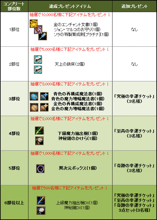 item_hunter_present2[1]