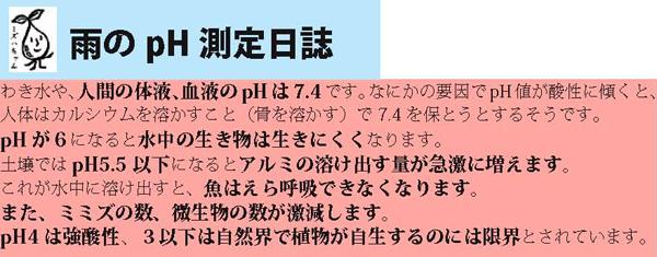 雨pH測定日誌title