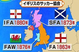 イギリスの4つのサッカー協会