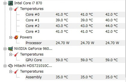 Windows7マシンの温度