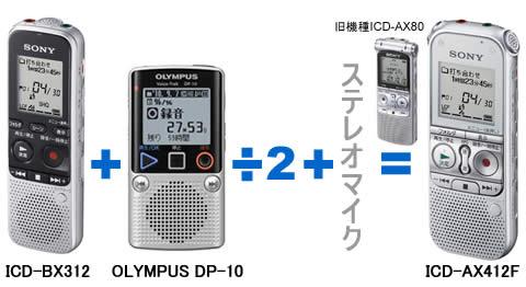 お手軽ステレオマイクICレコーダーICD-AX412F