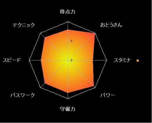 21george_html_7f02f94c.jpg