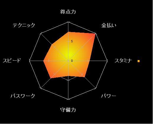 3ryosuke_html_794c6cd4.jpg
