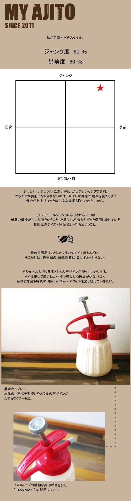ジャンク+昭和_1