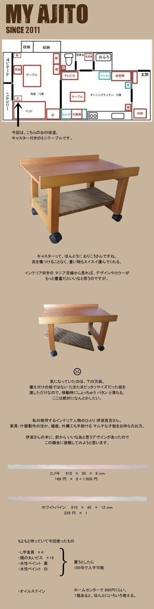 DIY3_1.jpg