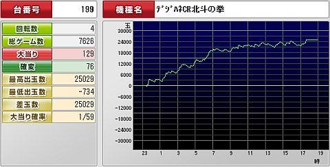 20130122_デジハネ北斗