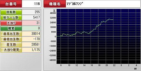 20130125_マジカルランプ