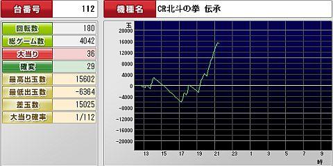 20130129_伝承