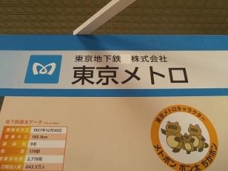 地下鉄博物館 東京メトロ 東京地下鉄株式会社