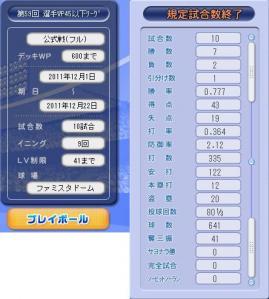 2011年12月前期WP45以下リーグ(フル)結果