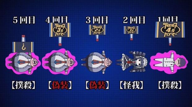 ダンガン 07話8