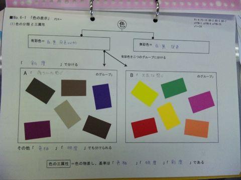 色相で分類