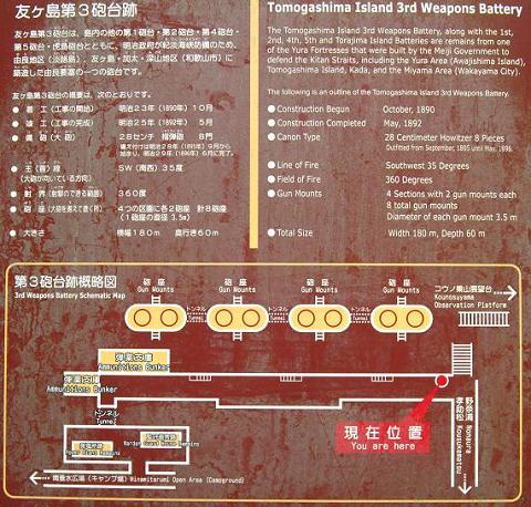 友ヶ島第3砲台跡