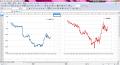 2013年_pips・損益グラフ