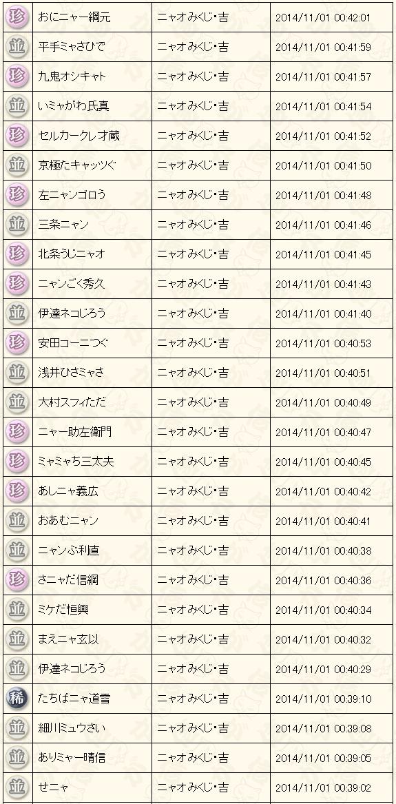 10月末くじ結果2014吉