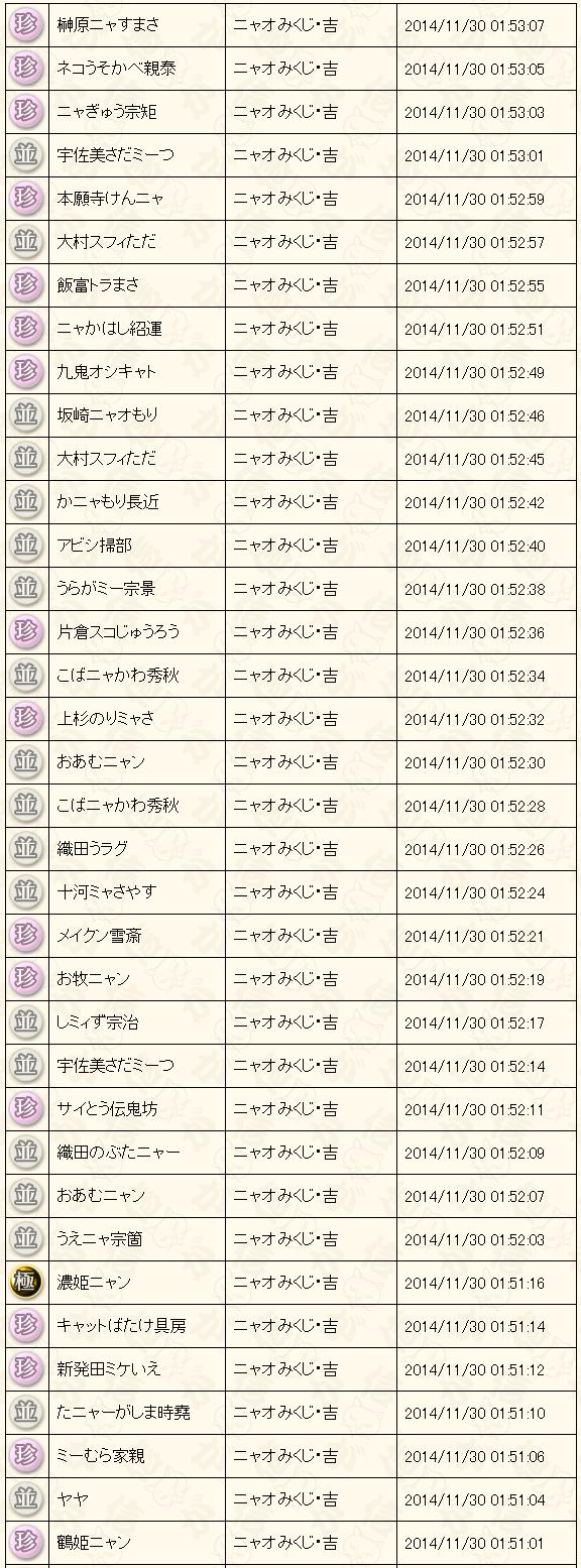 11月末くじ結果2014吉