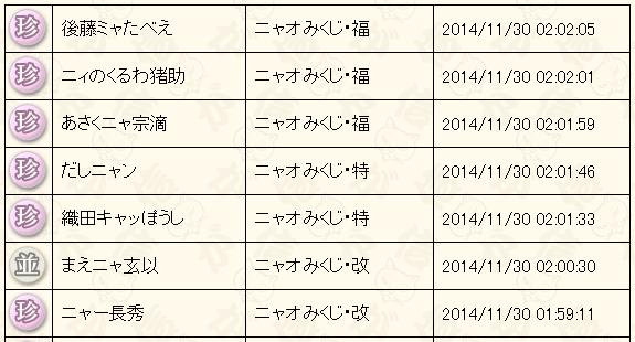 11月末くじ結果2014huku