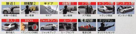 愛知県のカーセキュリティーショップ パンテーラZ 1