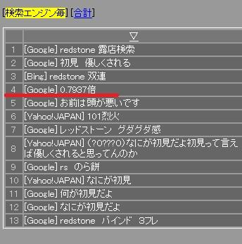 20120309検索5