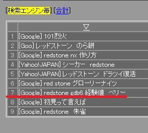 20120309検索