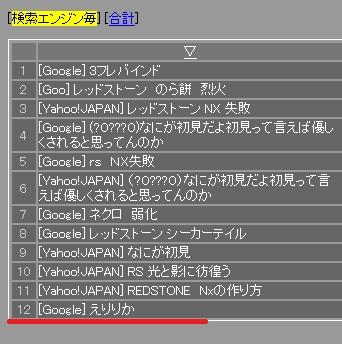 20120309検索8