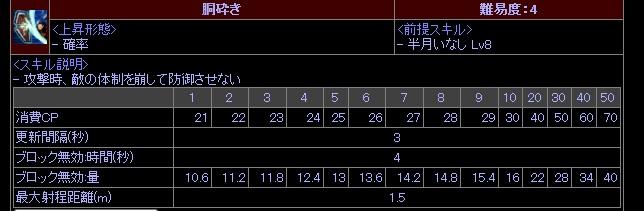 20120310胴砕き