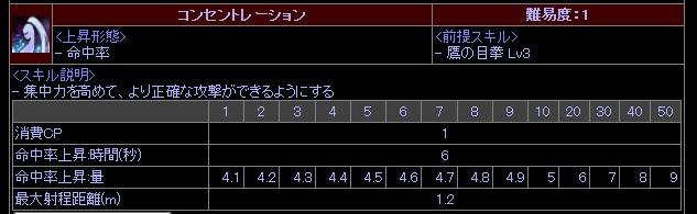 20120310コンセントレーション