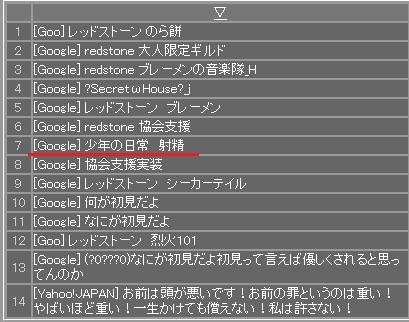 20120414検索'''''