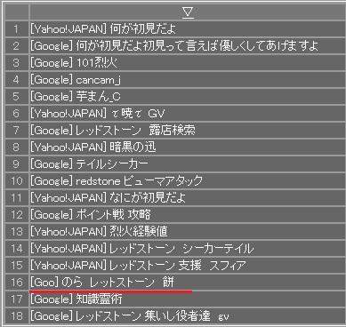 20120414検索'''