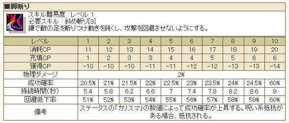 20120504足斬り