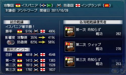 [2011/10/28~30]大海戦結果