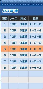 唐津10R6/23