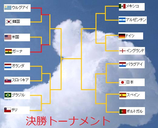 W杯2010決勝トーナメント