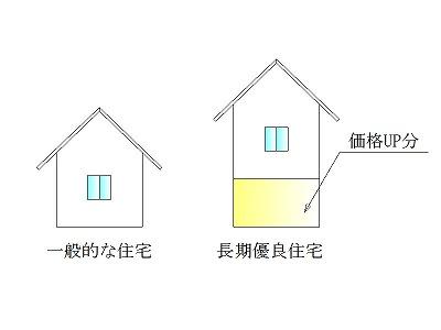 R階 平面図