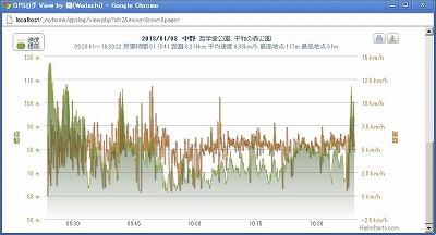 gpslog-chart.jpg